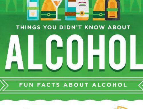 Fun facts about Alcohol