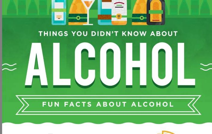 Alcohol Infographic Header